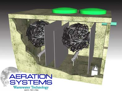 Oxypro Wastewater Treatment Unit By Aeration Systems Llc